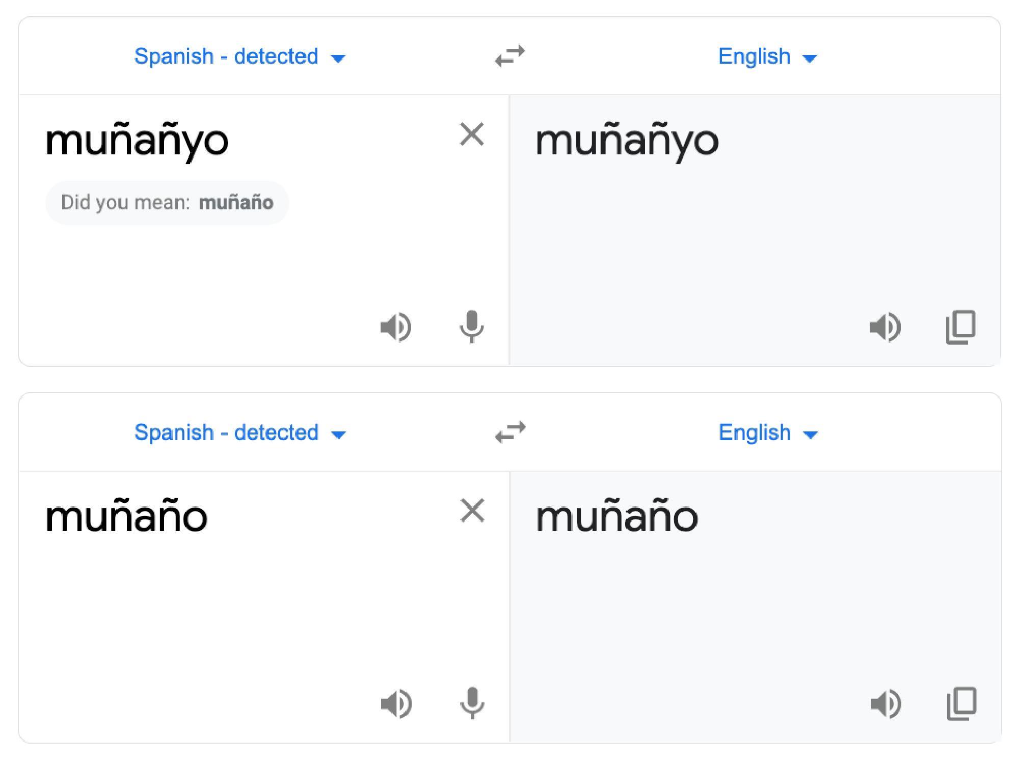 munanyo meaning spanish