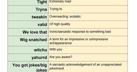 slang-dictionary-teacher-1562786142025.jpeg
