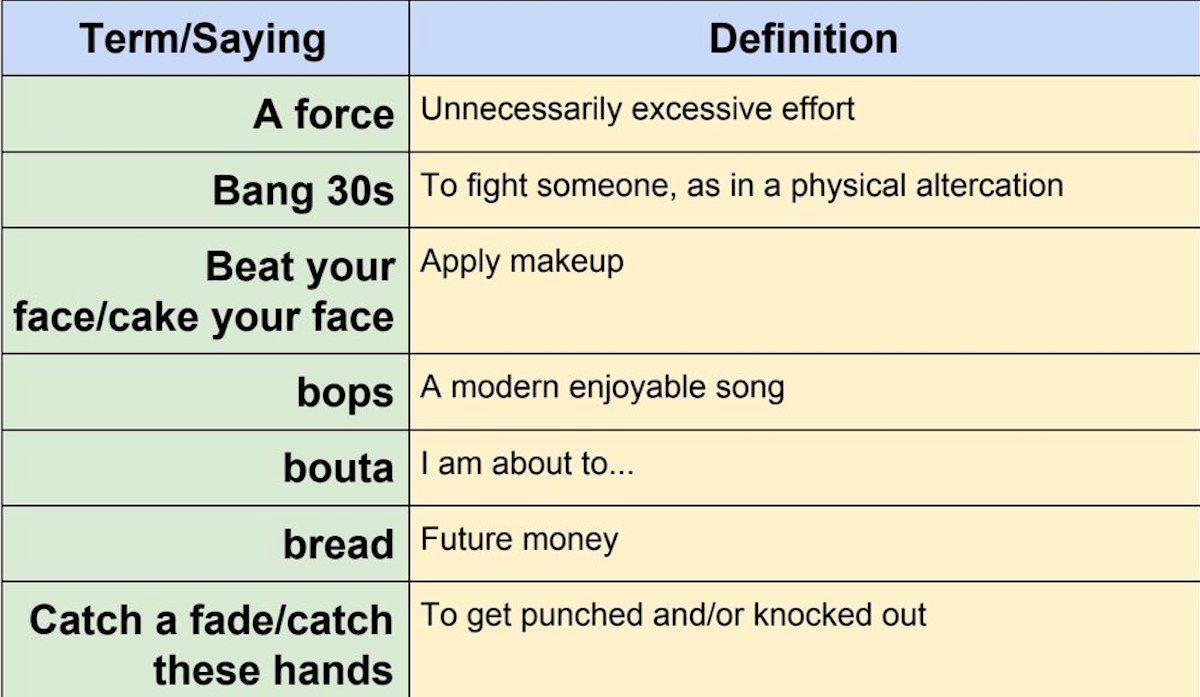 slang-dictionary-3-1562782146599.jpeg
