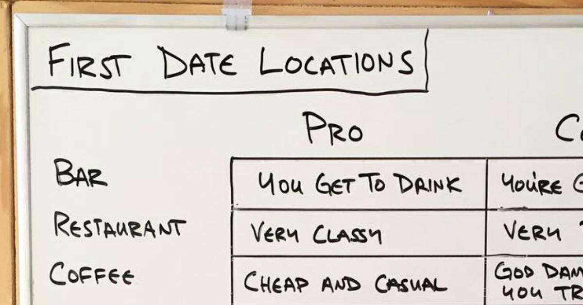 Die Liste der Dating guy