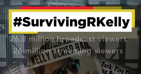 surviving-r-kelly-1578000379986.png